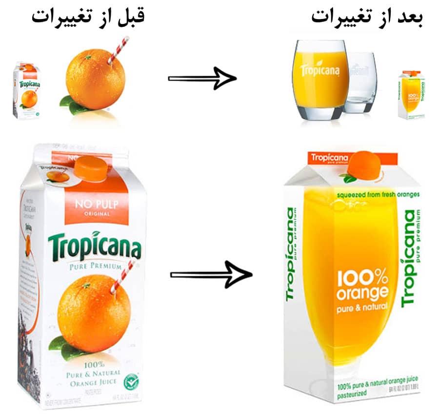 بسته بندی آبمیوههای Tropicana