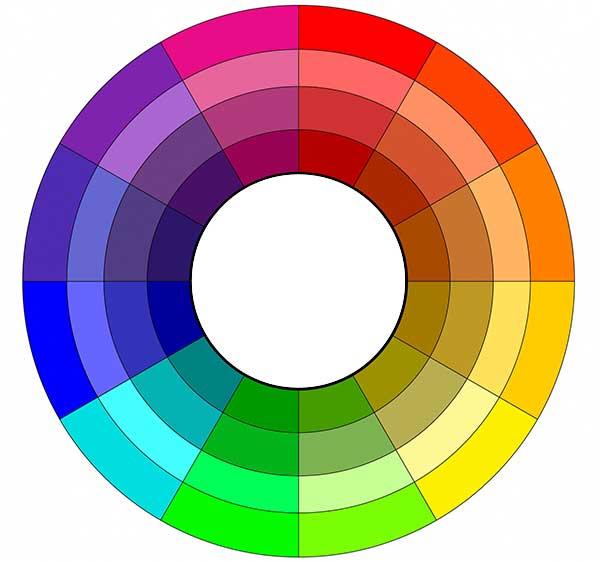 طیف رنگ